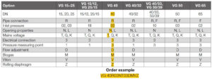 جدول نحوه کدخوانی شیر برقی تکضرب و تدریجی گاز (سلونوئید ولو) کروم شرودر krom schroder مدل VG - پیشرو صنعت آزما