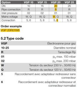 نحوه کدخوانی شیر برقی تکضرب و تدریجی گاز (سلونوئید ولو) کروم شرودر krom schroder مدل VGP - پیشرو صنعت آزما