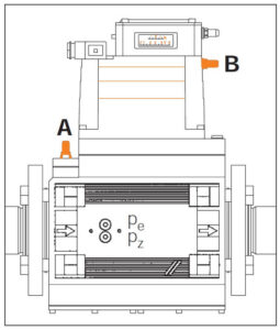مشخصات نشت یاب گاز کروم شرودر krom schroder مدل CG 35-CG 45 - پیشرو صنعت آزما