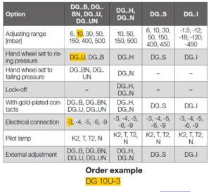 نحوه کدخوانی پرشر سوئیچ گاز کروم شرودر krom schroder مدل DG - پیشرو صنعت آزما