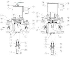 بخشهای مختلف 3 شیر برقی گاز (سلونوئید ولو) ماداس MADAS مدل EVP-EVPF - پیشرو صنعت آزما
