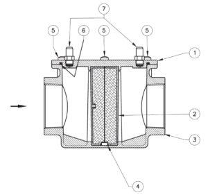 بخش مختلف 3 فیلتر گاز ماداس MADAS مدل FGM - پیشرو صنعت آزما