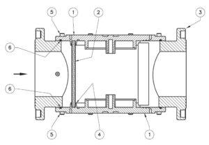 بخش مختلف 3 فیلتر گاز ماداس MADAS مدل FM - پیشرو صنعت آزما