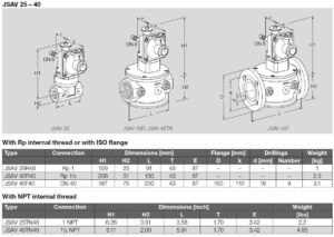 ابعاد 2 شات آف ولو گاز کروم شرودر krom schroder مدل JSAV - پیشرو صنعت آزما