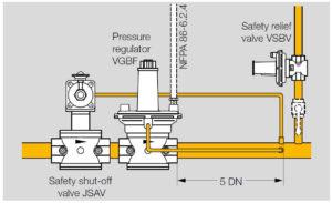 نحوه نصب شات آف ولو گاز کروم شرودر krom schroder مدل JSAV - پیشرو صنعت آزما