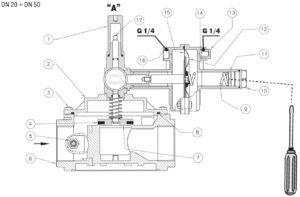 بخش مختلف شات آف ولو (Shut off valve) ماداس MADAS مدل MVB - پیشرو صنعت آزما