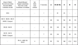 ابعاد ریلیف ولو (Relief Valve) ماداس MADAS مدل MVS - MVSP - پیشرو صنعت آزما
