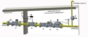 خط گاز ریلیف ولو (Relief Valve) ماداس MADAS مدل MVS - MVSP - پیشرو صنعت آزما