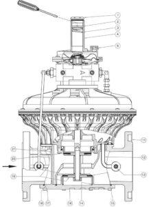بخش های مختلف بالانسر گاز ماداس MADAS مدل RG/2MC - FRG/2MC - پیشرو صنعت آزما