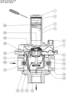 بخش های مختلف 6 بالانسر گاز ماداس MADAS مدل RG/2MC - FRG/2MC - پیشرو صنعت آزما