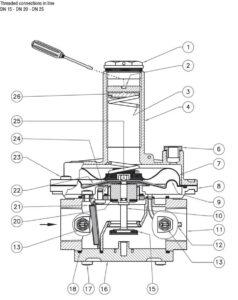 بخش های مختلف 7 بالانسر گاز ماداس MADAS مدل RG/2MC - FRG/2MC - پیشرو صنعت آزما