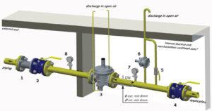 خط 2 گاز کامل ماداس RG-2MCS - پیشرو صنعت آزما