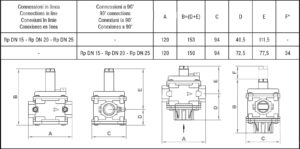 ابعاد بالانسر گاز ماداس MADAS مدل RG/2MT - FRG/2MT - پیشرو صنعت آزما