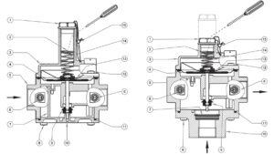 بخش مختلف بالانسر گاز ماداس MADAS مدل RG/2MT - FRG/2MT - پیشرو صنعت آزما