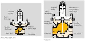 بخش مختلف بالانسر گاز کروم شرودر krom schroder مدل VGBF - پیشرو صنعت آزما