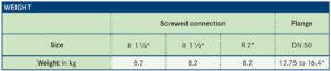 جدول مشخصات 3 رگلاتور گاز صنعتی آر ام جی RMG مدل 274LR - پیشرو صنعت آزما