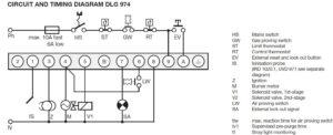 محل نصب رله مشعل گازی هانیول Honeywell مدل DLG 974 یا DLG 976 - پیشرو صنعت آزما