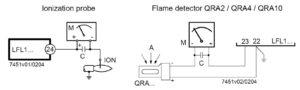 فتوسل و پراب رله مشعل گازی زیمنس SIEMENS مدل LFL 1.635 - پیشرو صنعت آزما