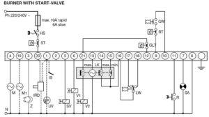 محل نصب 3 فتوسل (آشکار ساز شعله) هانیول/ساترونیک Satronic/Honeywell مدل UVZ780 - پیشرو صنعت آزما