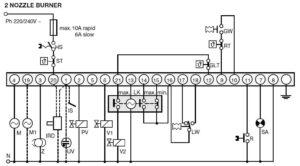 محل نصب 4 فتوسل (آشکار ساز شعله) هانیول/ساترونیک Satronic/Honeywell مدل UVZ780 - پیشرو صنعت آزما