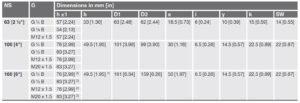 ابعاد 4 فشارسنج (مانومتر) ویکا WIKA مدل 232.50 , 233.50 - پیشرو صنعت آزما