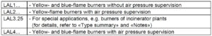 مشخصات رله مشعل گازی زیمنس SIEMENS مدل LAL 2.25 - پیشرو صنعت آزما