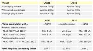 مشخصات رله مشعل گازی زیمنس SIEMENS مدل LFE 10 - پیشرو صنعت آزما