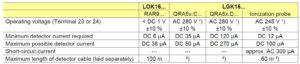 مشخصات رله مشعل گازی زیمنس SIEMENS مدل LGK 16 - پیشرو صنعت آزما