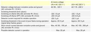 مشخصات رله مشعل گازی زیمنس SIEMENS مدل LME 22 - پیشرو صنعت آزما