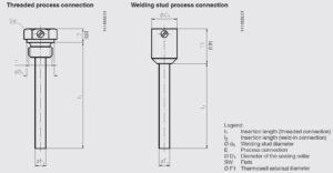 ابعاد ترموول رزوه ای و جوشی ویکا WIKA مدل SWT52G , SWT52S - پیشرو صنعت آزما