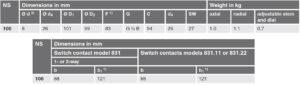 ابعاد 3 ترموستات بی متال ویکا WIKA مدل TGS55 - پیشرو صنعت آزما