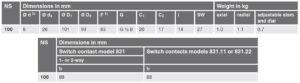 ابعاد 5 ترموستات بی متال ویکا WIKA مدل TGS55 - پیشرو صنعت آزما